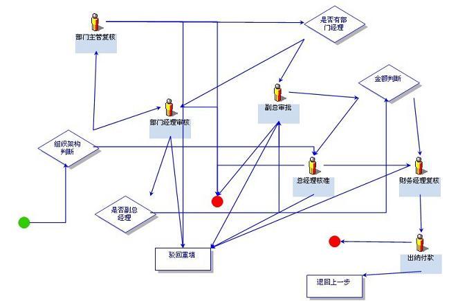 电路 电路图 电子 设计 素材 原理图 649_435